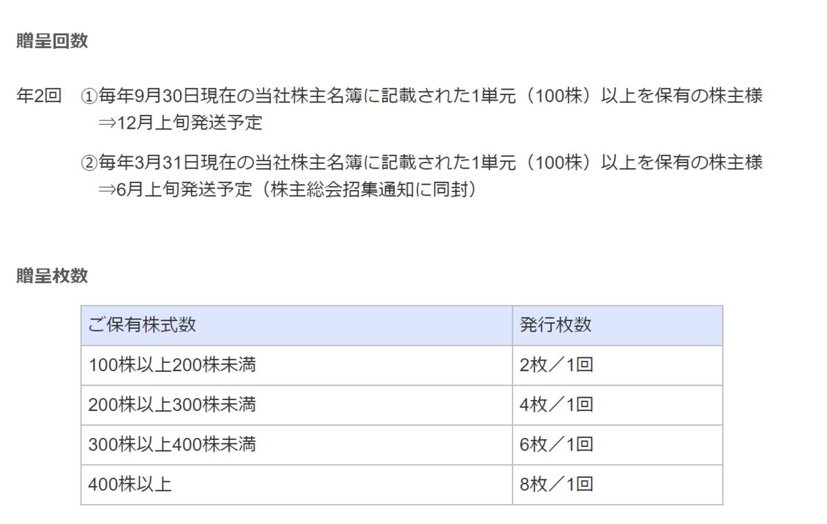 f:id:yanashin55:20200724090253p:plain