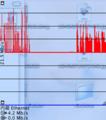 Net Monitorのグラフ