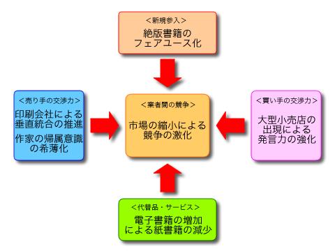 f:id:yaneshin:20200506185141p:plain