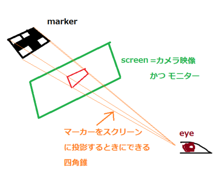 f:id:yaneurao:20100916195745p:image