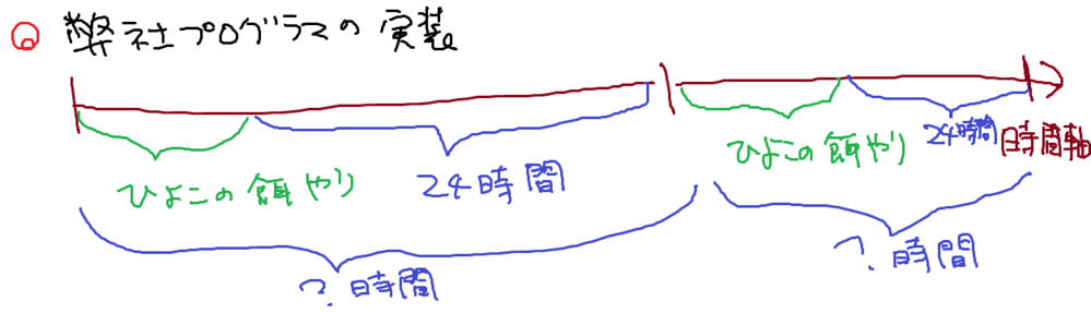 f:id:yaneurao:20120625134751p:image:w800