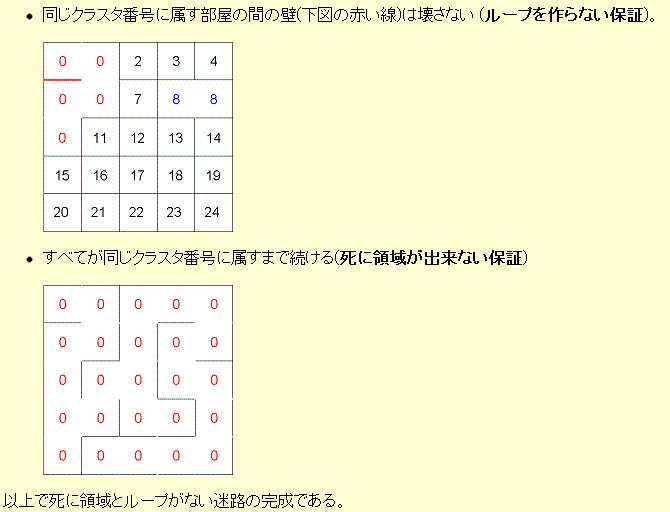 f:id:yaneurao:20130125090431j:image