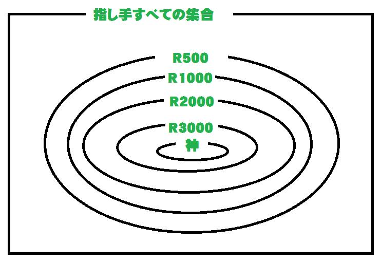 f:id:yaneurao:20131014052010p:image
