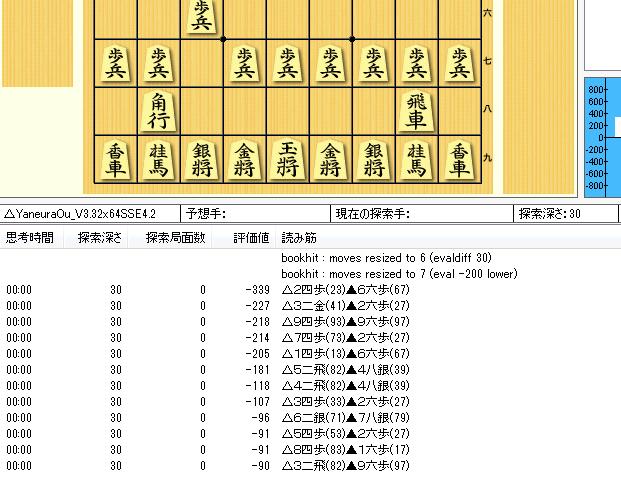f:id:yaneurao:20141114022043p:image:w450