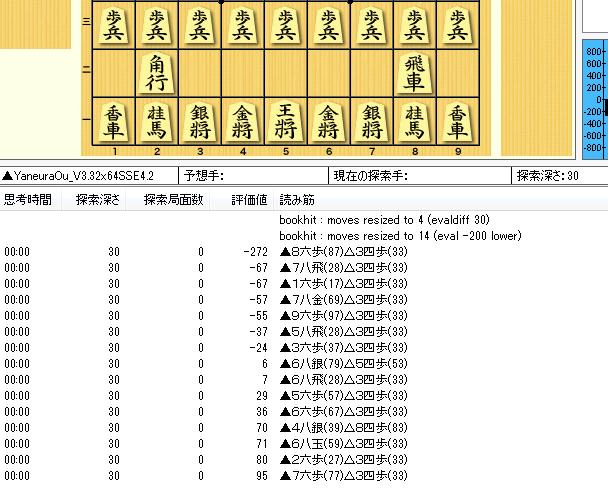 f:id:yaneurao:20141114022044p:image:w450