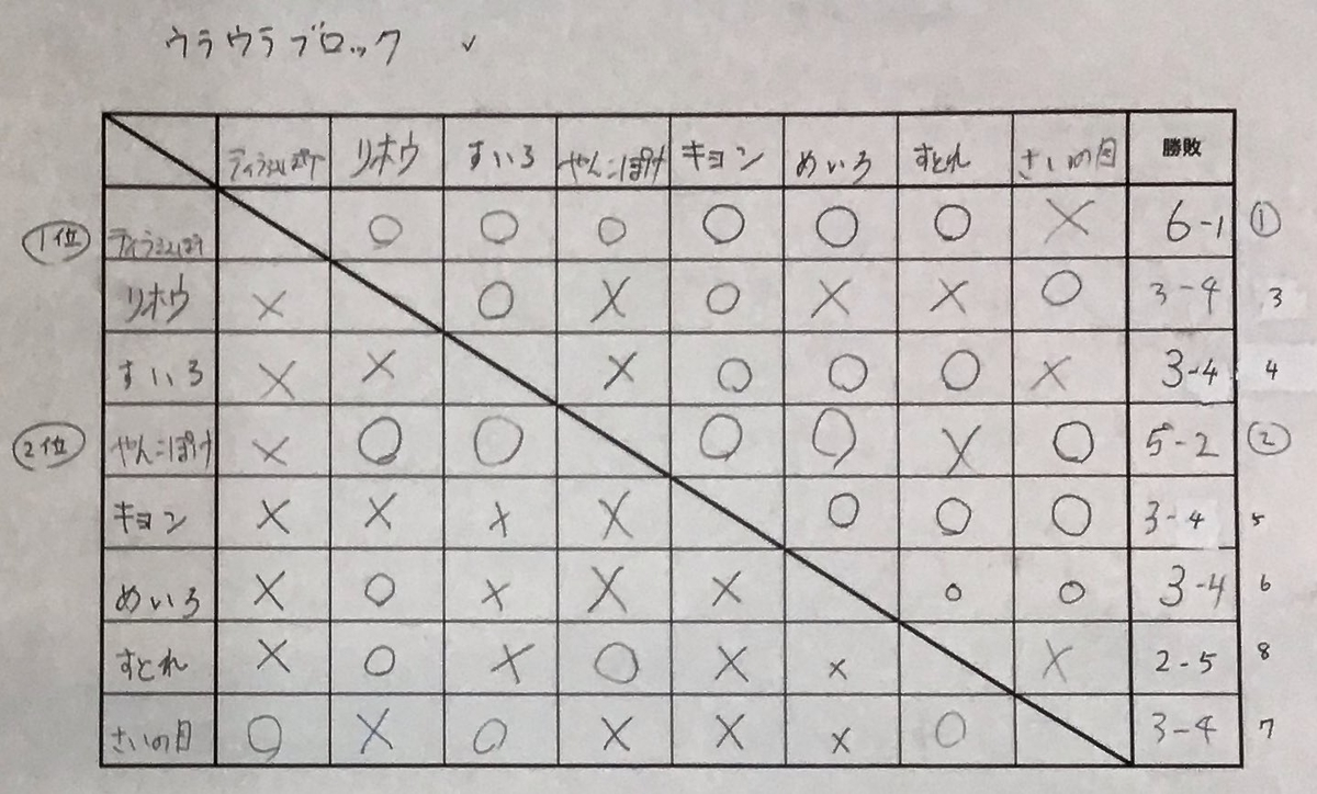 f:id:yanko-poke:20190926123042j:plain