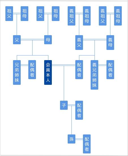 f:id:yanmei:20170510233344j:plain