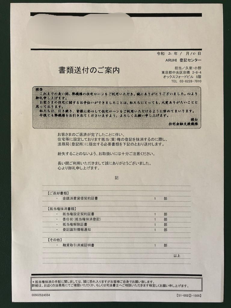 f:id:yanmei:20200218091038p:plain