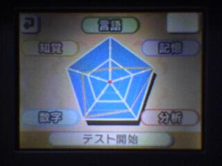 f:id:yanogon:20050712194050j:plain