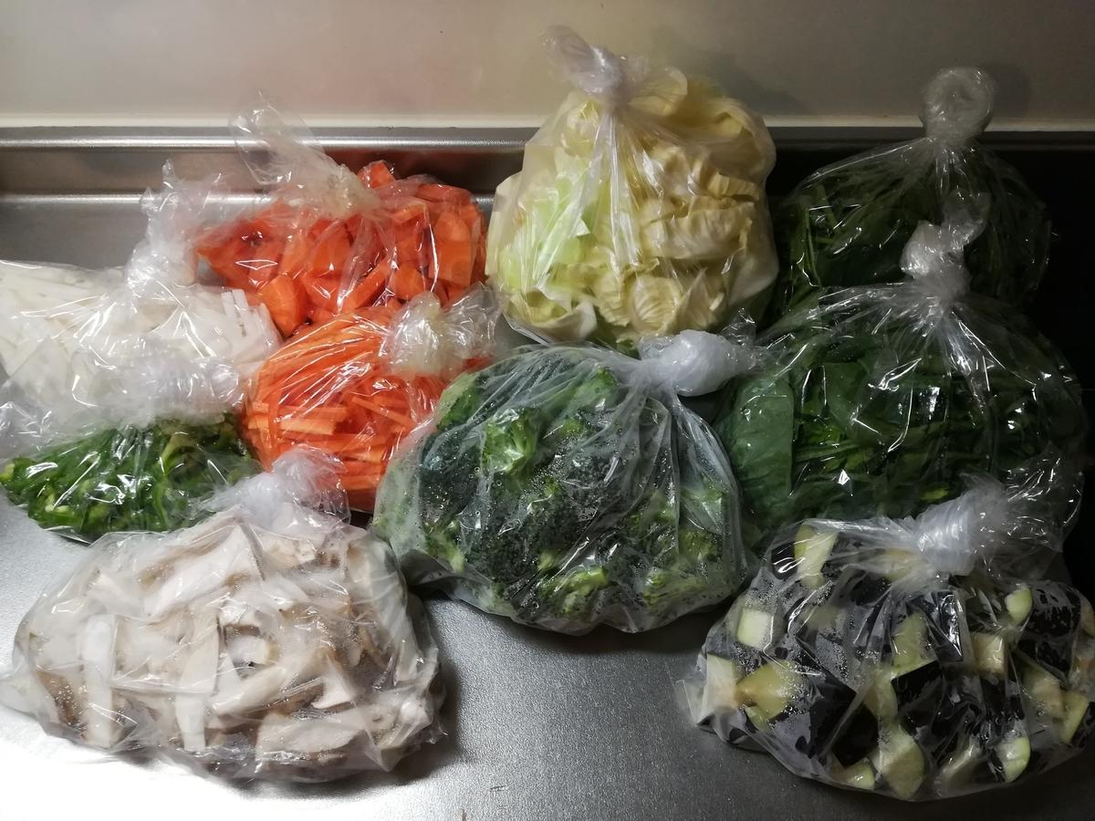 ビニール袋に詰めた野菜の画像です