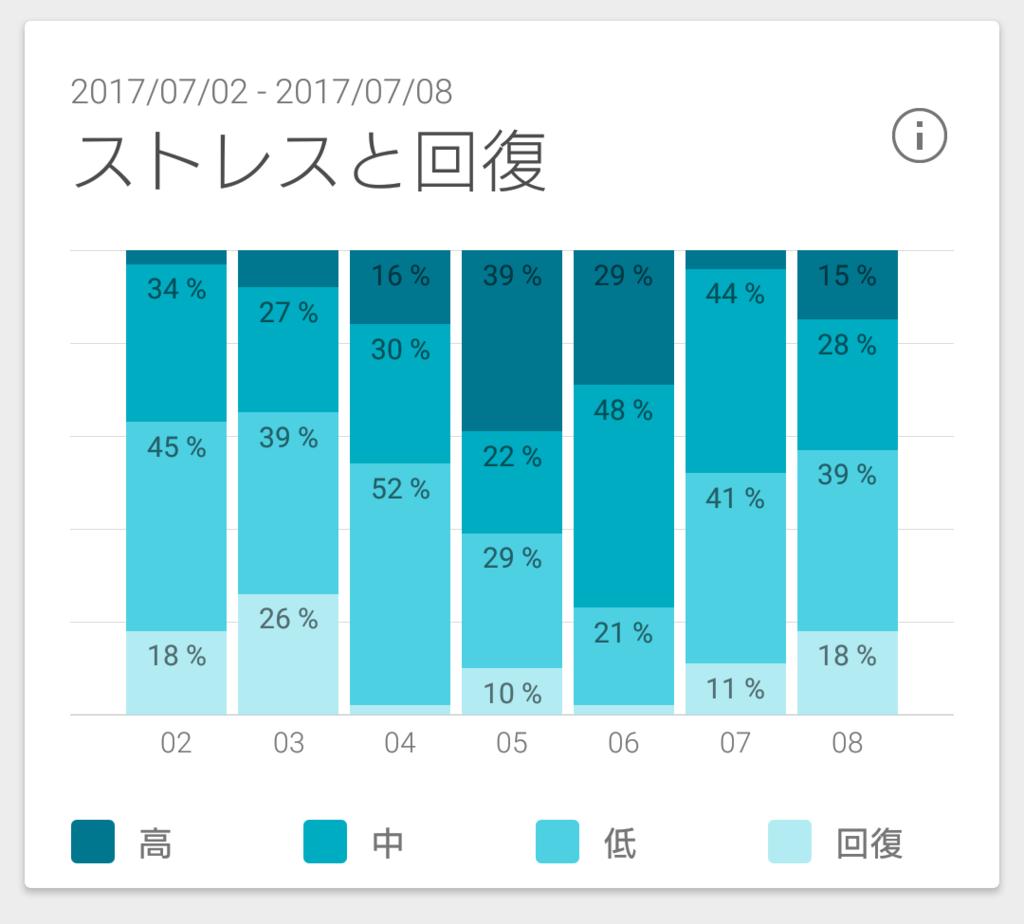f:id:yanoshi:20170818183714p:plain