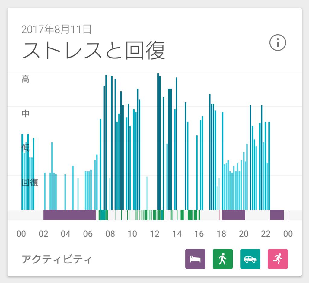 f:id:yanoshi:20170818184715p:image:w275
