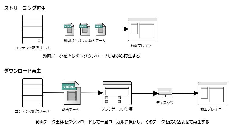 f:id:yanoshi:20200127120118p:plain