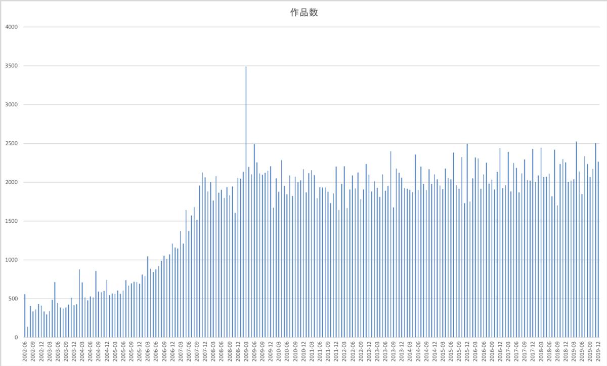 f:id:yanoshi:20200130200652p:plain