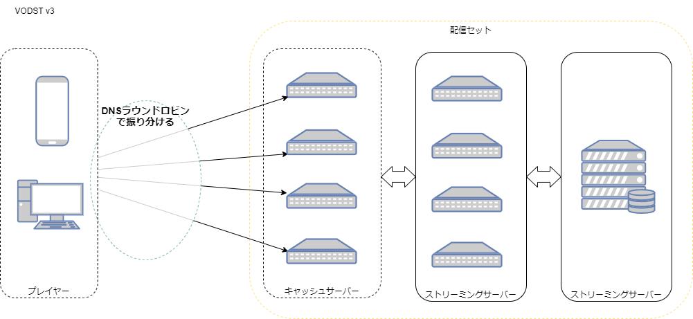 f:id:yanoshi:20200227152541p:plain