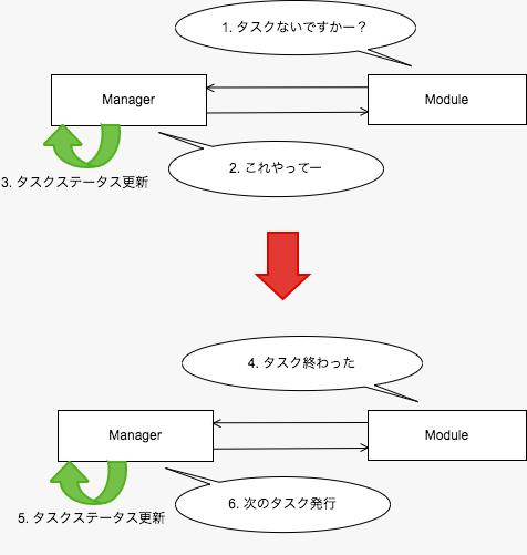 f:id:yanoshi:20200304184407p:plain