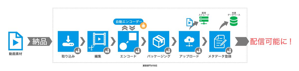 f:id:yanoshi:20200318001255p:plain