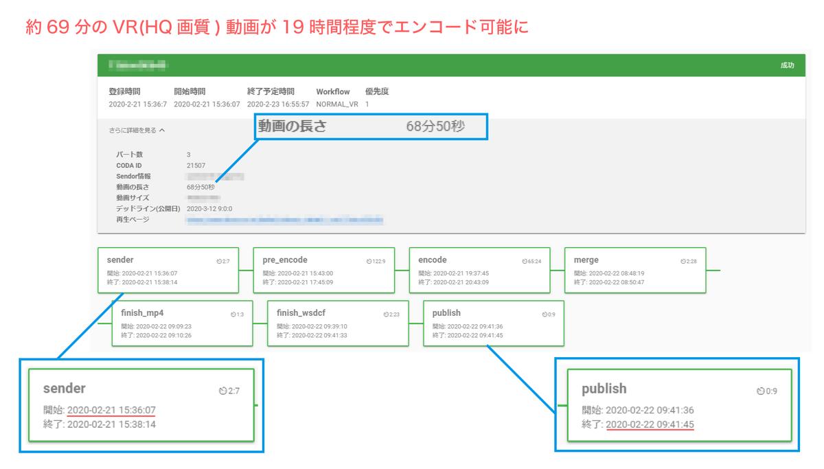 f:id:yanoshi:20200318004741p:plain