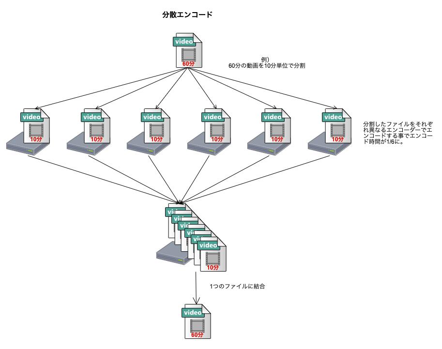 f:id:yanoshi:20200318011801p:plain