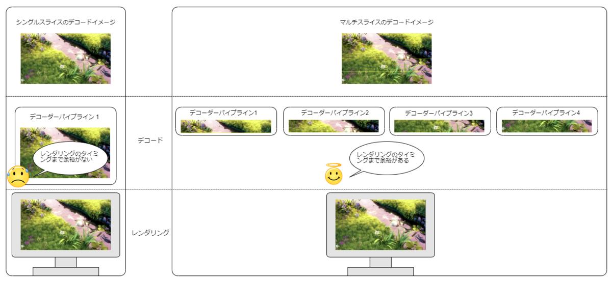 f:id:yanoshi:20200318012113p:plain