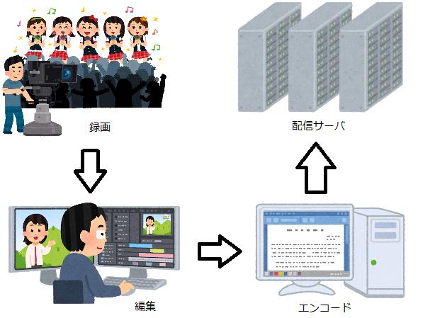 f:id:yanoshi:20200323131301p:plain