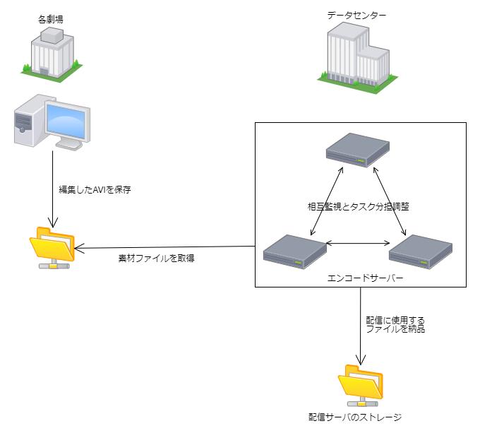 f:id:yanoshi:20200323135834p:plain