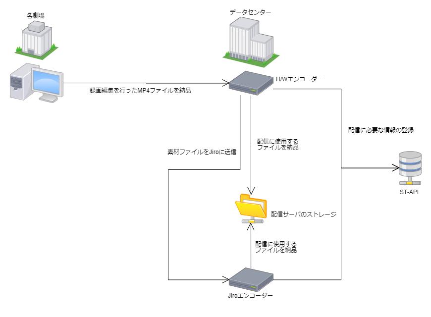 f:id:yanoshi:20200323135904p:plain