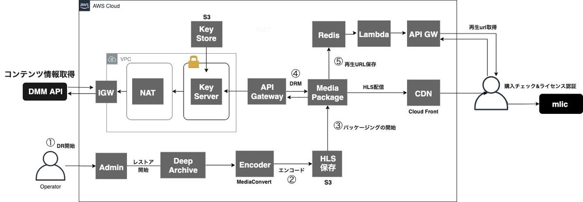 f:id:yanoshi:20200331124722j:plain
