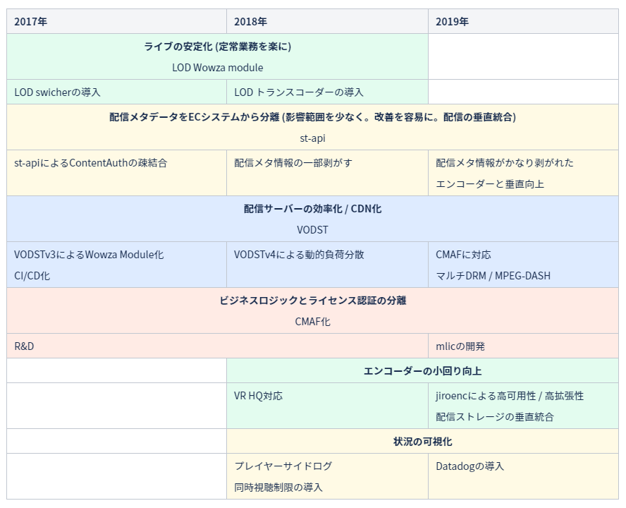 f:id:yanoshi:20200428192229p:plain