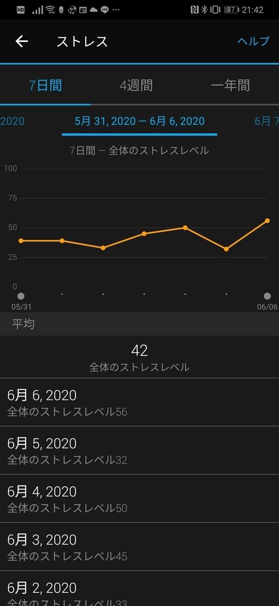 f:id:yanoshi:20200620214243j:plain
