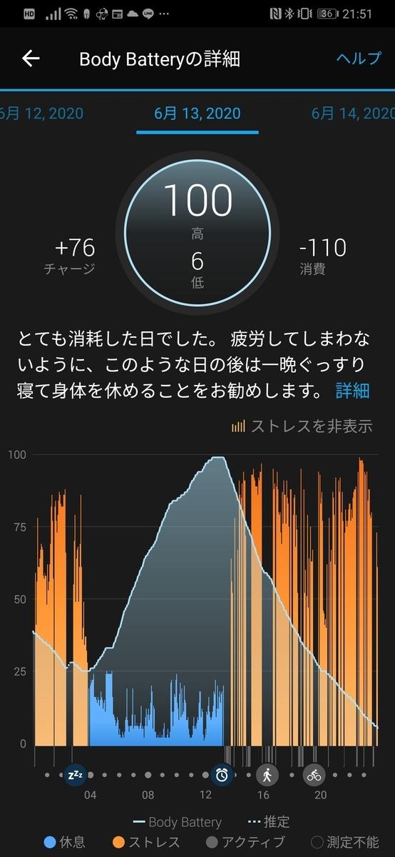f:id:yanoshi:20200620215118j:plain