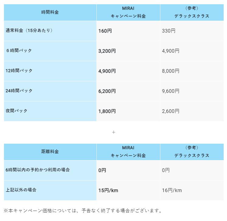 f:id:yanoshi:20210113000650p:plain
