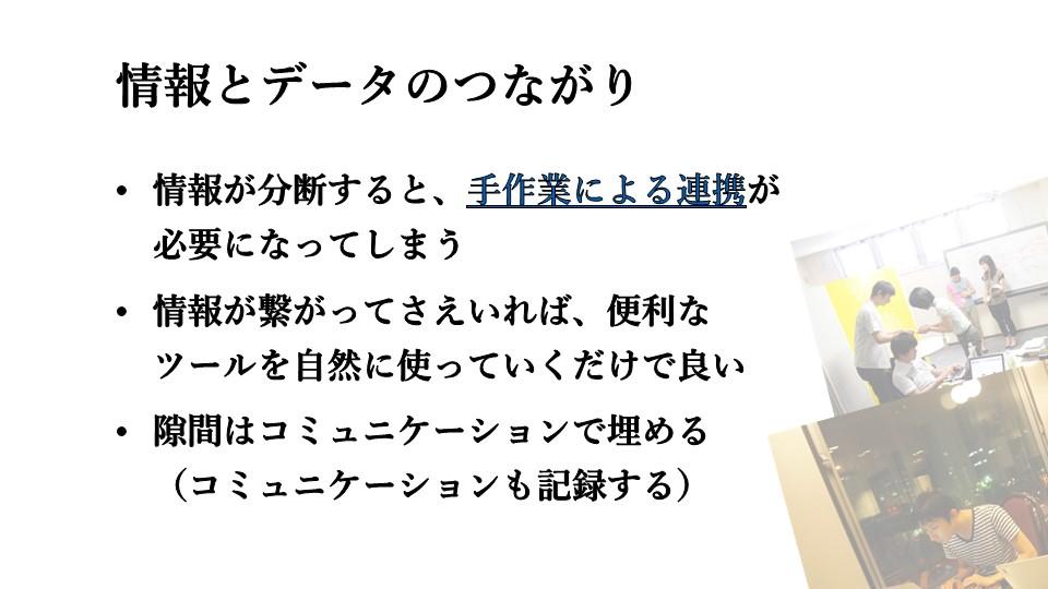 f:id:yanotaka:20161212151149j:plain