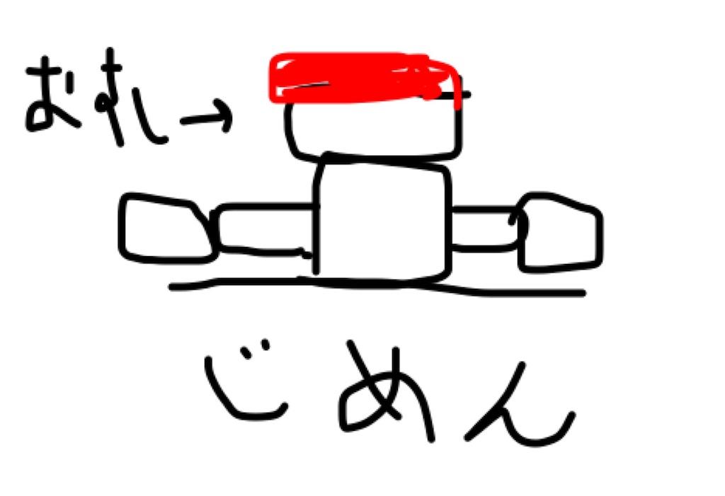 f:id:yanoyu22:20170623222054j:image