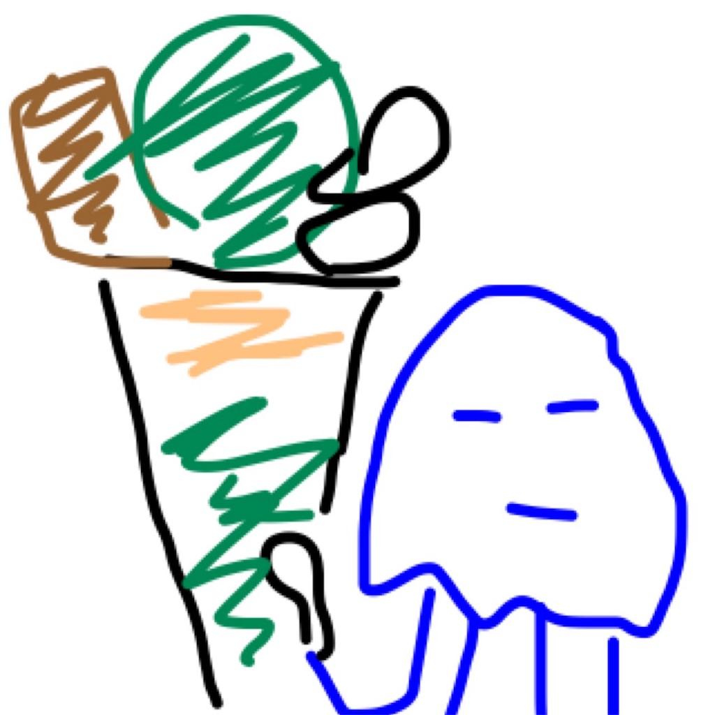 f:id:yanoyu22:20170628202736j:image