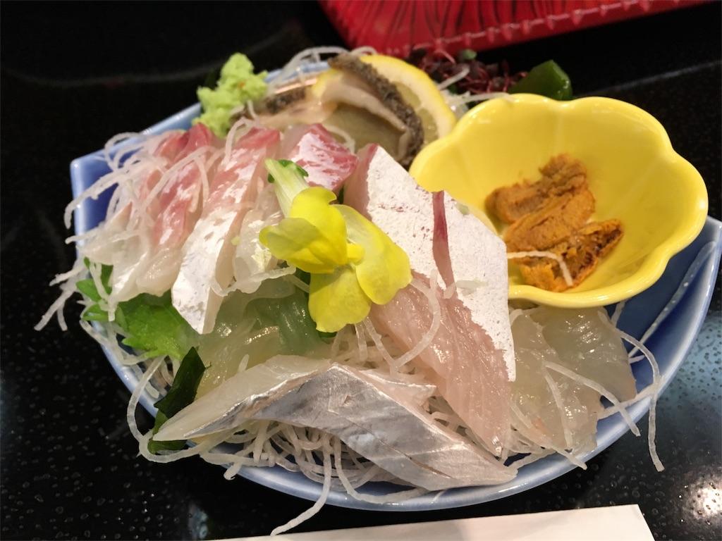 f:id:yanoyu22:20171204190752j:image