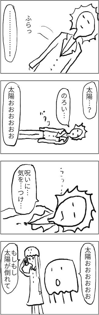 f:id:yanoyu22:20180529223602j:image
