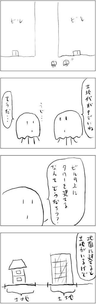 f:id:yanoyu22:20190310200204j:image