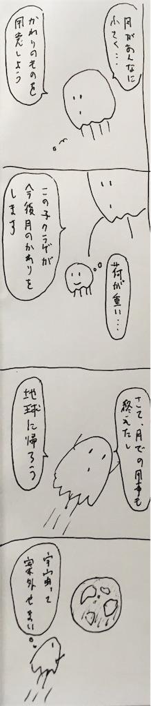 f:id:yanoyu22:20190519001440j:image