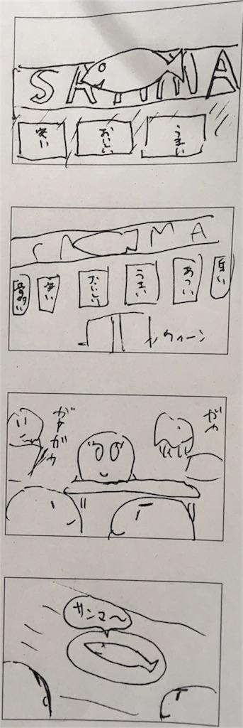 f:id:yanoyu22:20190717203407j:image