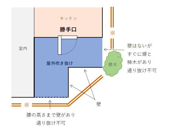 f:id:yantomo2:20210912220830p:plain