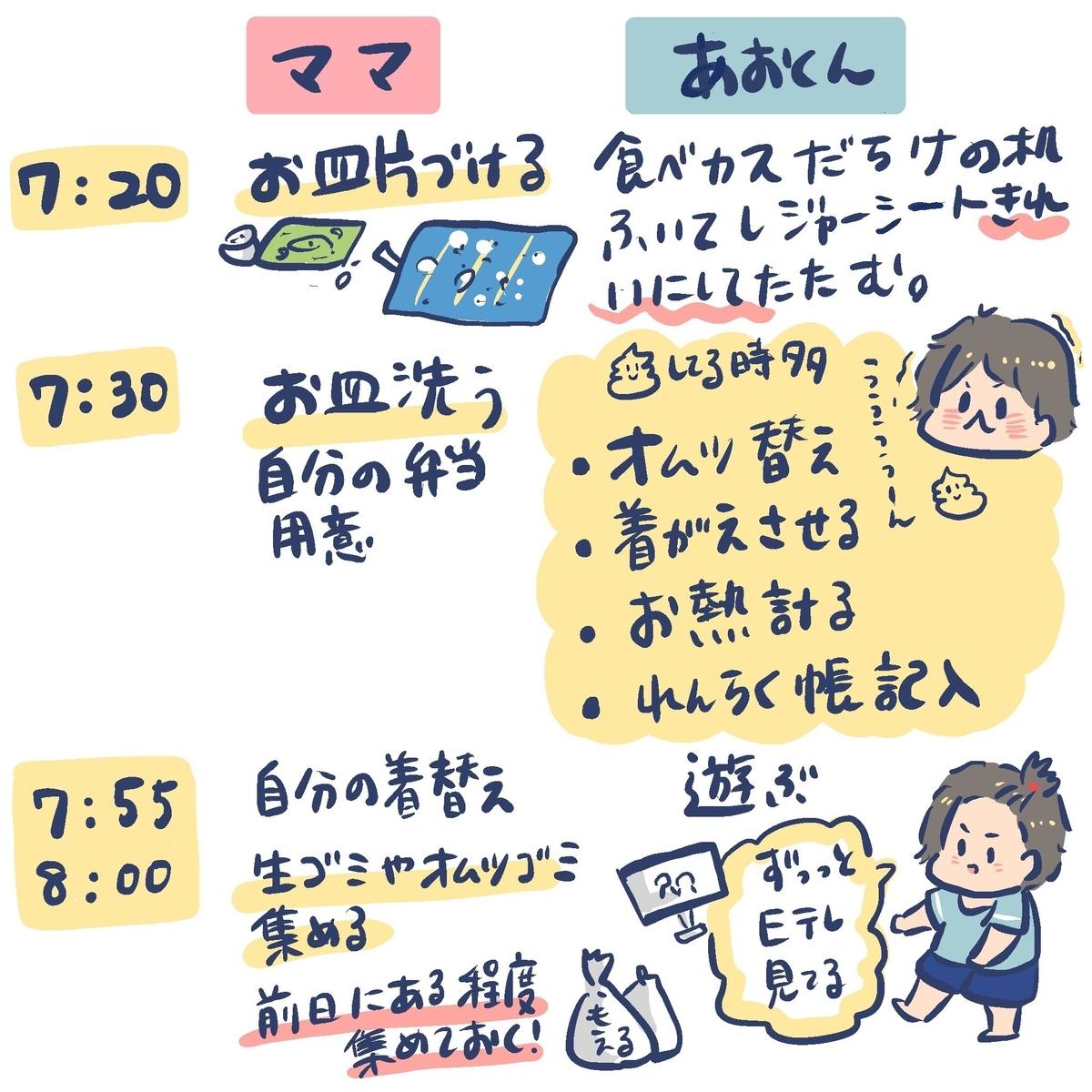 f:id:yantyakiroku:20191012235213j:plain