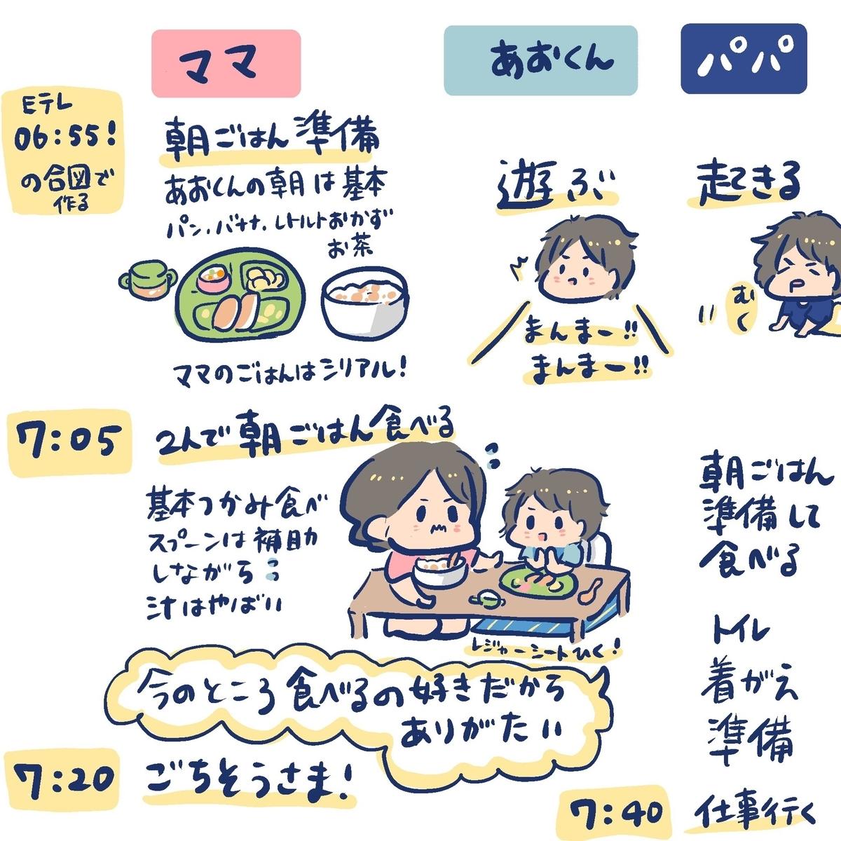 f:id:yantyakiroku:20191012235218j:plain
