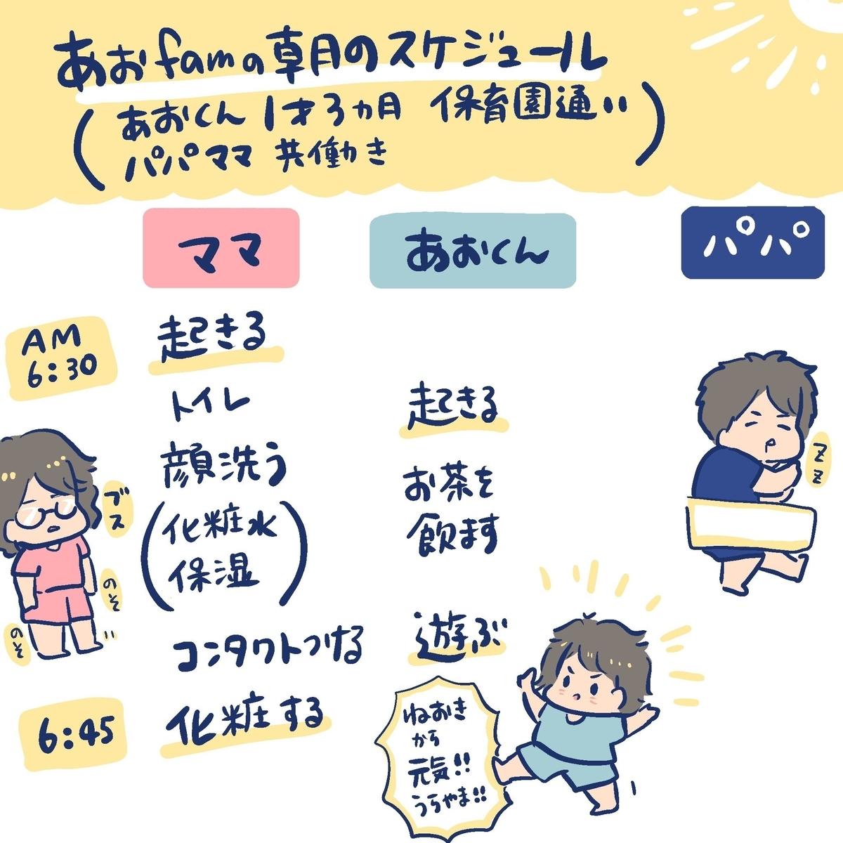 f:id:yantyakiroku:20191012235223j:plain