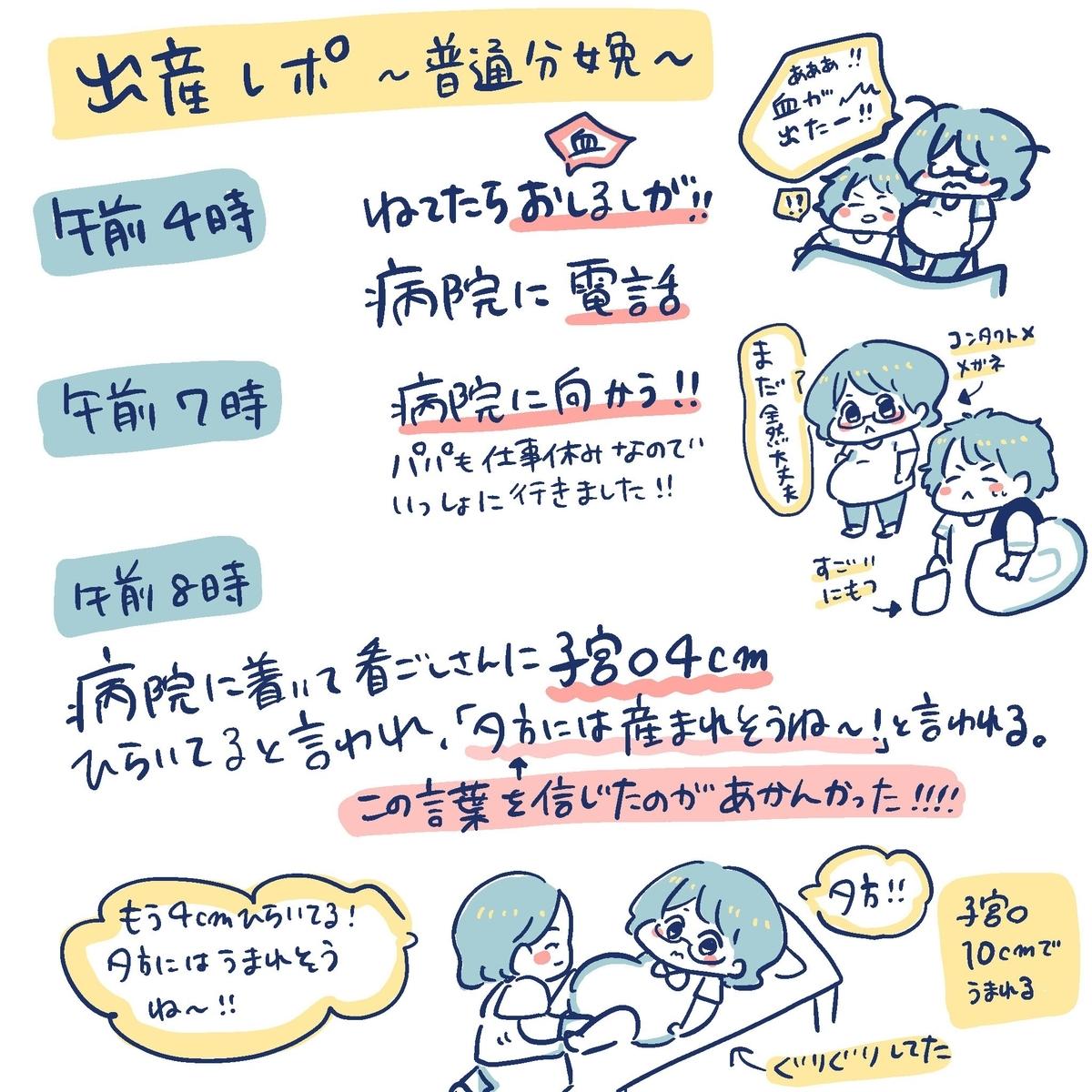 f:id:yantyakiroku:20191226225147j:plain