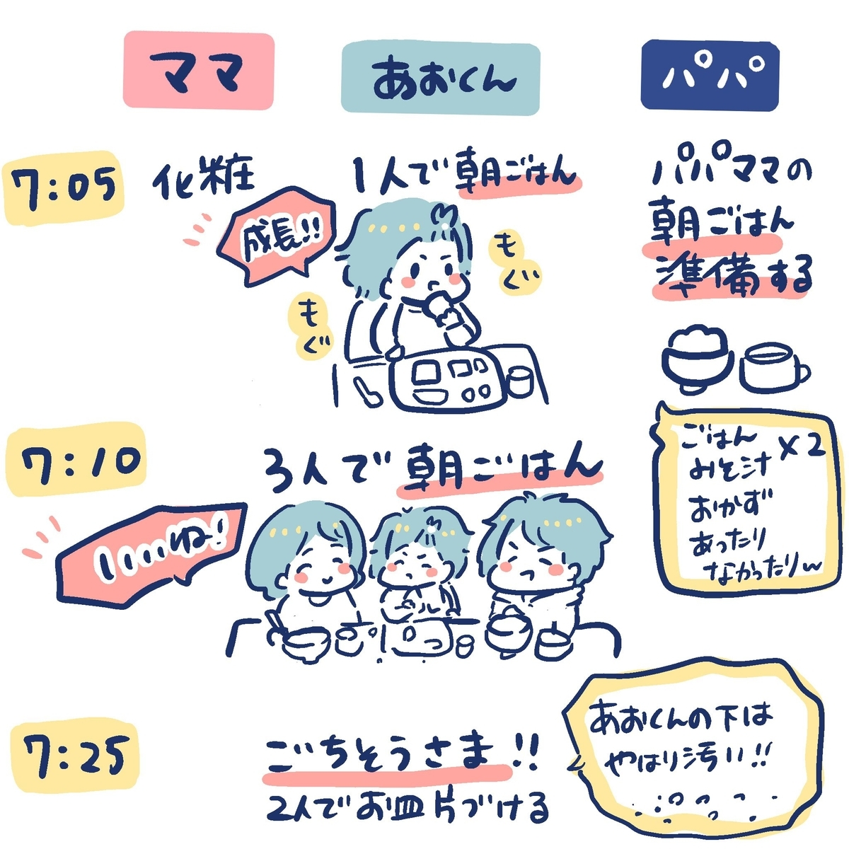 f:id:yantyakiroku:20200118144922j:plain