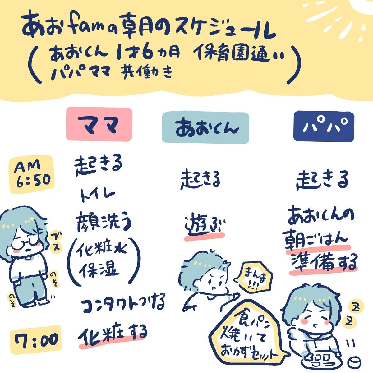 f:id:yantyakiroku:20200118144927j:plain