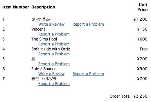 最近,iTunesで買った音楽