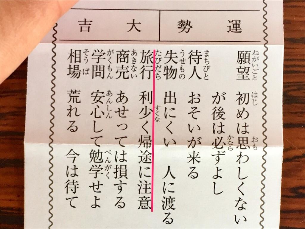 f:id:yanyoko0924:20170402221834j:image