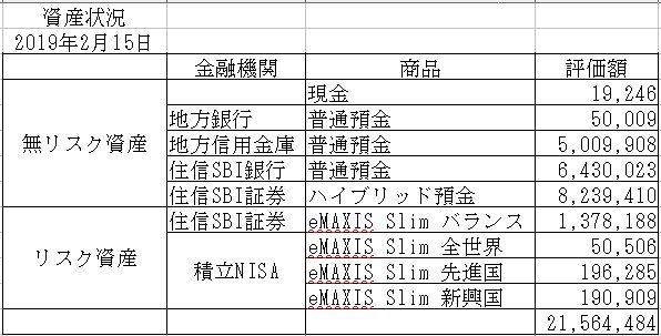 f:id:yaonenosekai:20190215070548j:plain